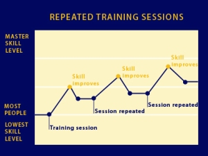 training chart copy